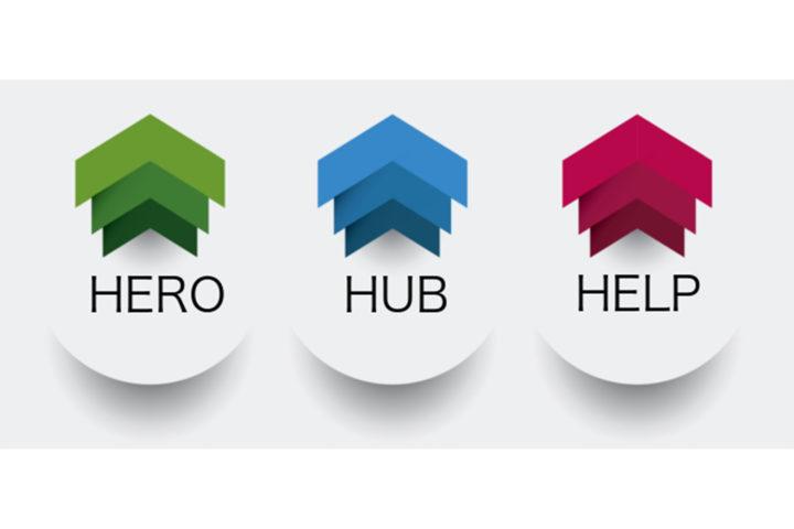 HHH戦略(スリーエイチ)〜 Googleが提唱する3つの動画 〜